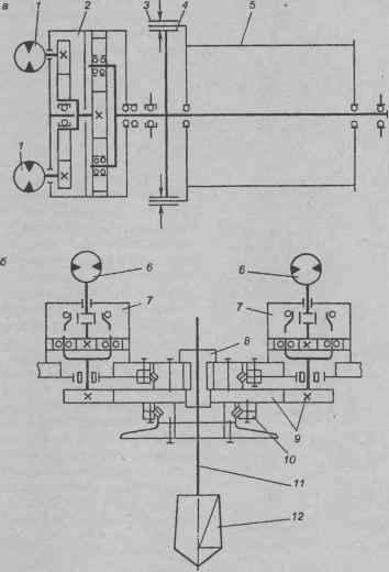 Рис. 16.3.  Кинематическая схема привода бурильного оборудования ЭО-5123.50.